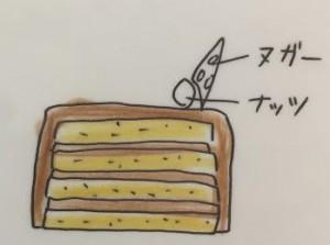 ガナッシュデコレーションケーキ