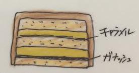 マルキーズデコレーションケーキ