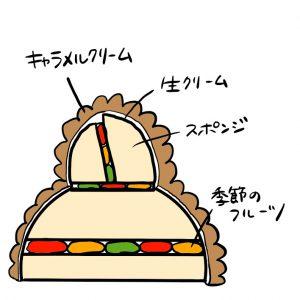 くまちゃんケーキ断面図